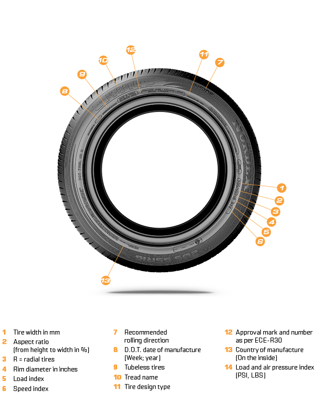 understand-your-tire2018